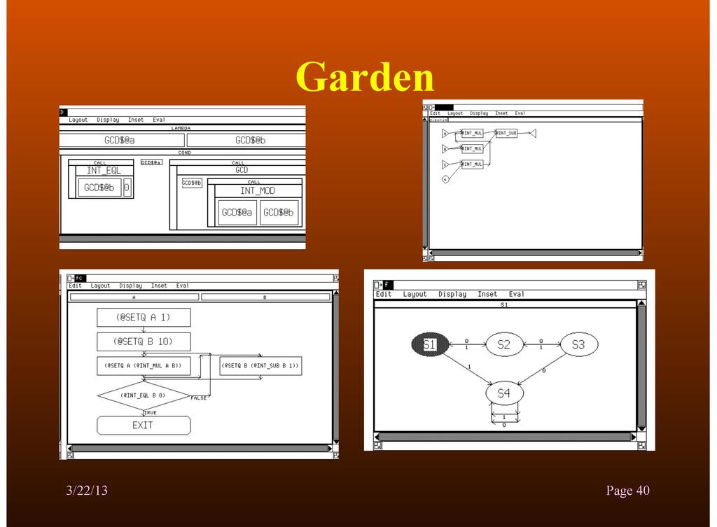 Garden 3/22/13 Page 40