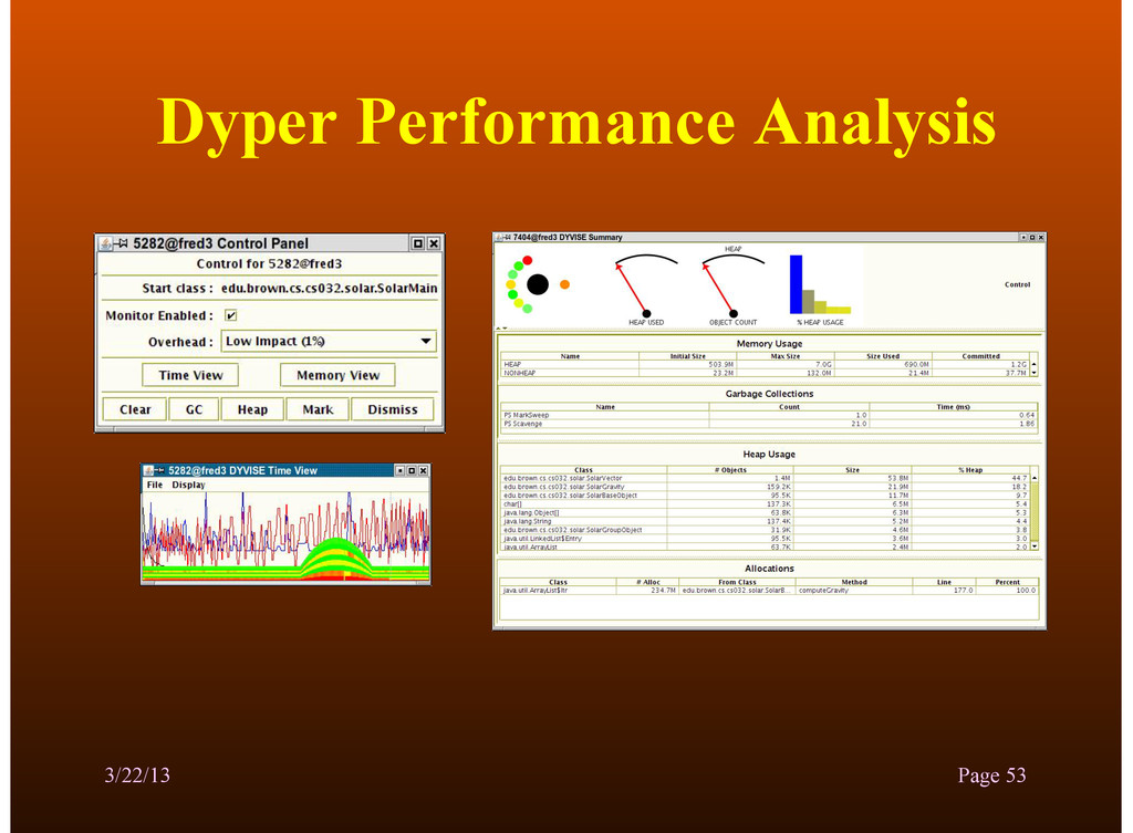 Dyper Performance Analysis 3/22/13 Page 53