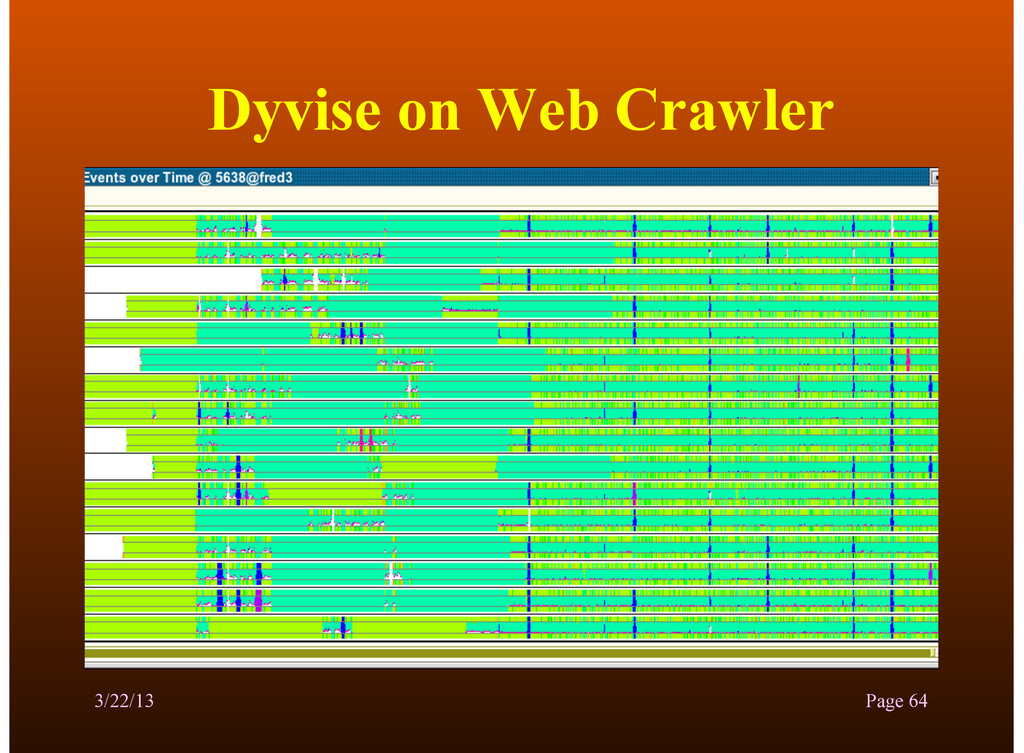 Dyvise on Web Crawler 3/22/13 Page 64