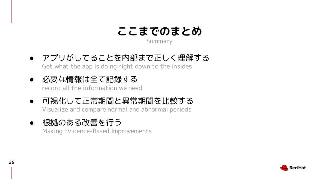 ここまでのまとめ Summary ● アプリがしてることを内部まで正しく理解する Get wh...