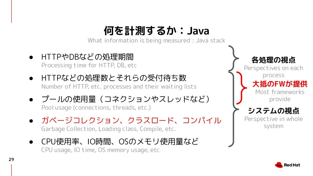 何を計測するか:Java What information is being measured...