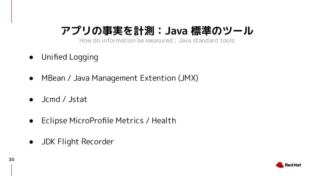 アプリの事実を計測:Java 標準のツール How do information be mea...