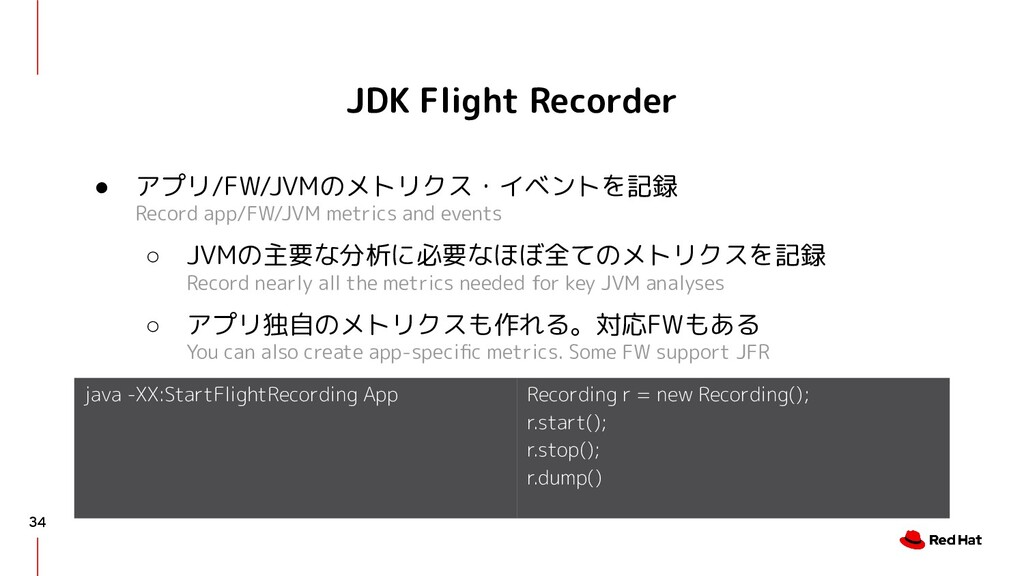 JDK Flight Recorder ● アプリ/FW/JVMのメトリクス・イベントを記録 ...
