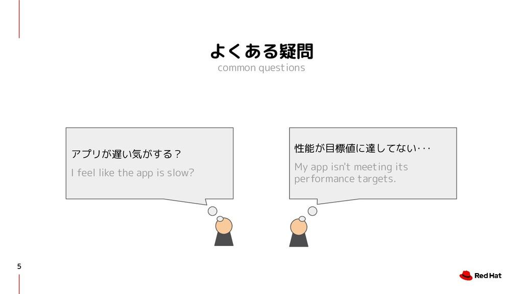 よくある疑問 common questions アプリが遅い気がする? I feel like...