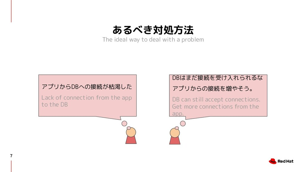 あるべき対処方法 The ideal way to deal with a problem ア...