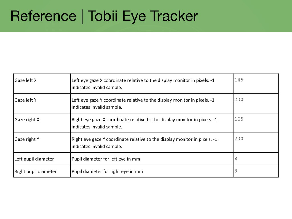 Reference | Tobii Eye Tracker