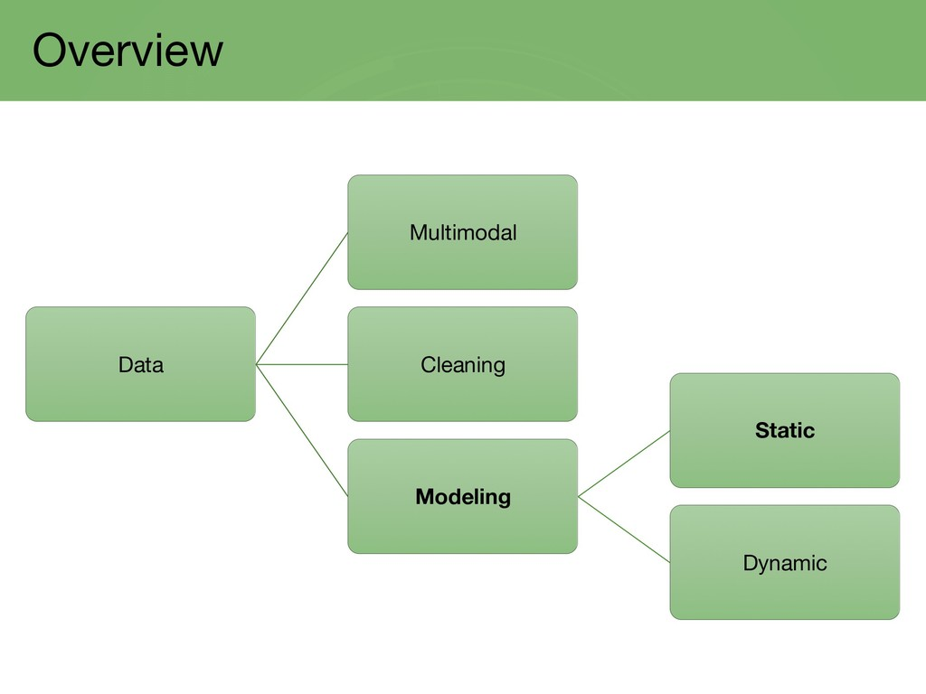 Overview Data Multimodal Cleaning Modeling Stat...