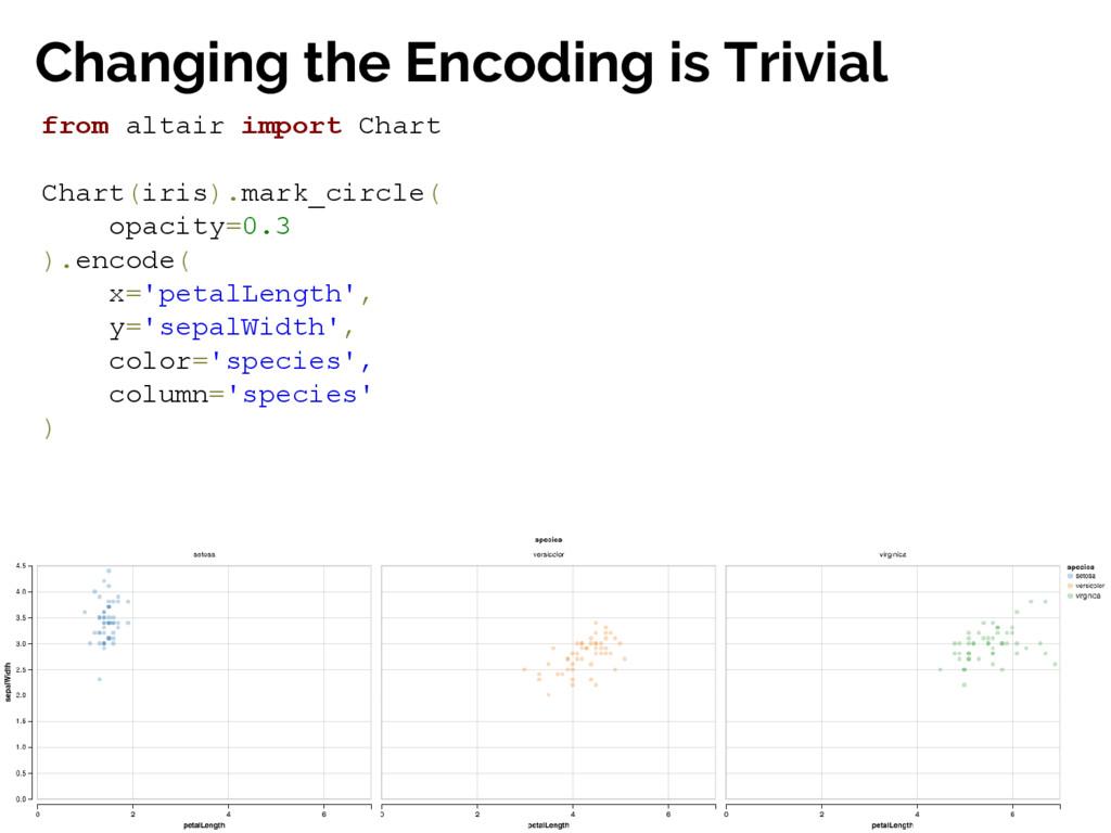 @jakevdp Jake VanderPlas Changing the Encoding ...
