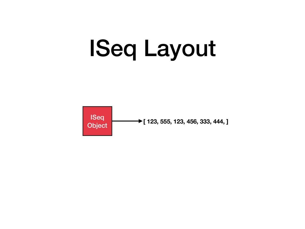 ISeq Layout ISeq Object [ 123, 555, 123, 456, 3...