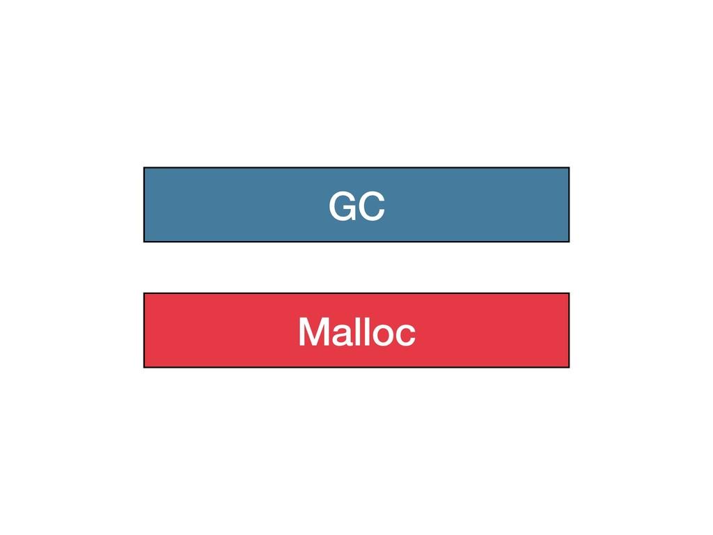 GC Malloc