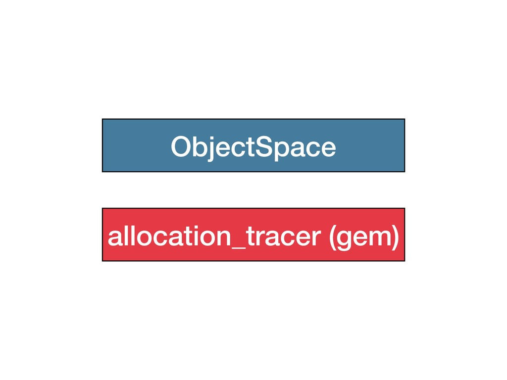 ObjectSpace allocation_tracer (gem)
