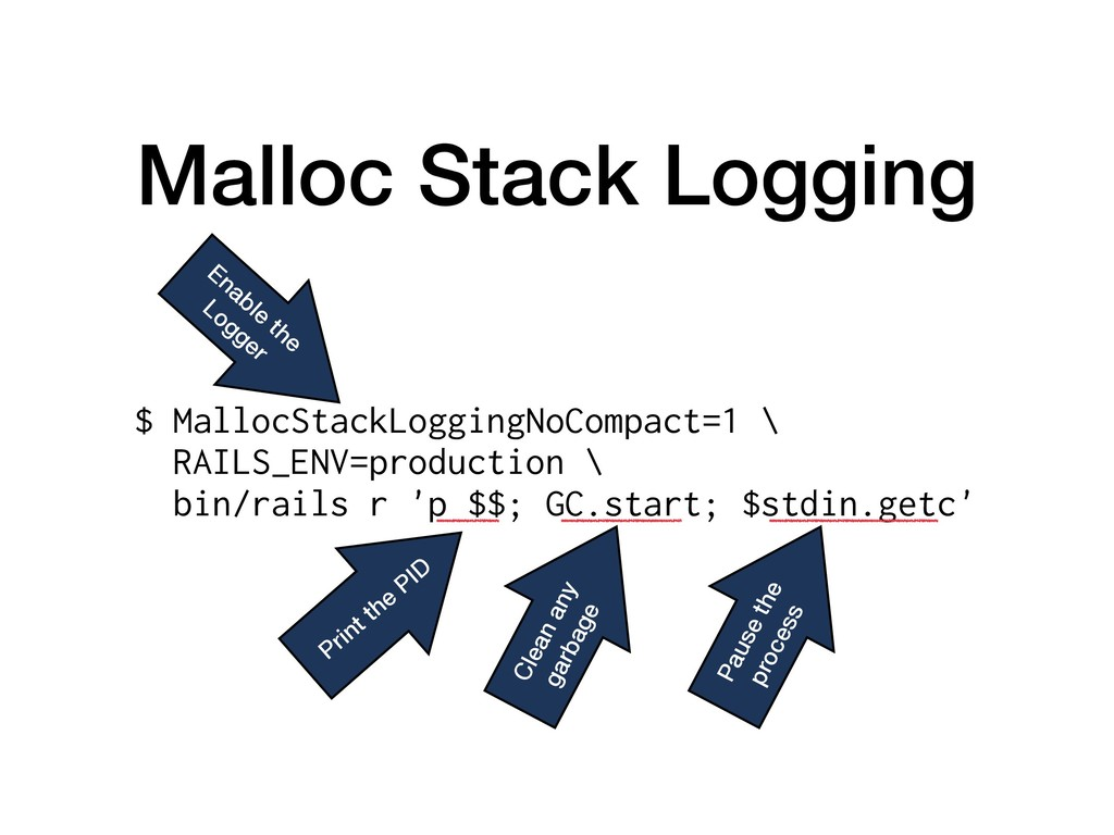 Malloc Stack Logging $ MallocStackLoggingNoComp...