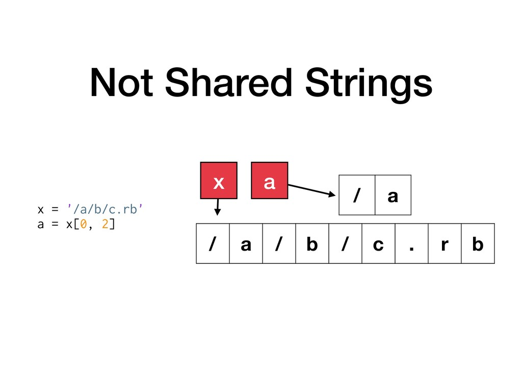Not Shared Strings x = '/a/b/c.rb' a = x[0, 2] ...