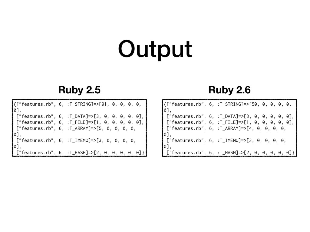 """Output {[""""features.rb"""", 6, :T_STRING]=>[91, 0, ..."""
