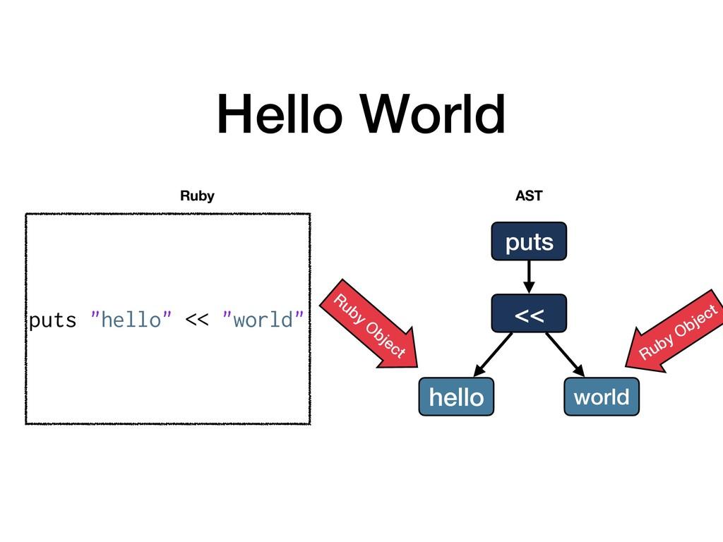 "Hello World puts ""hello"" << ""world"" Ruby << wor..."