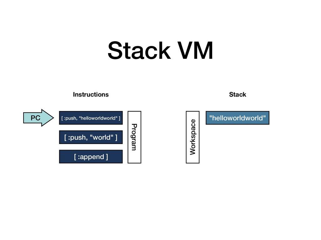 "Stack VM [ :push, ""world"" ] [ :append ] Instruc..."