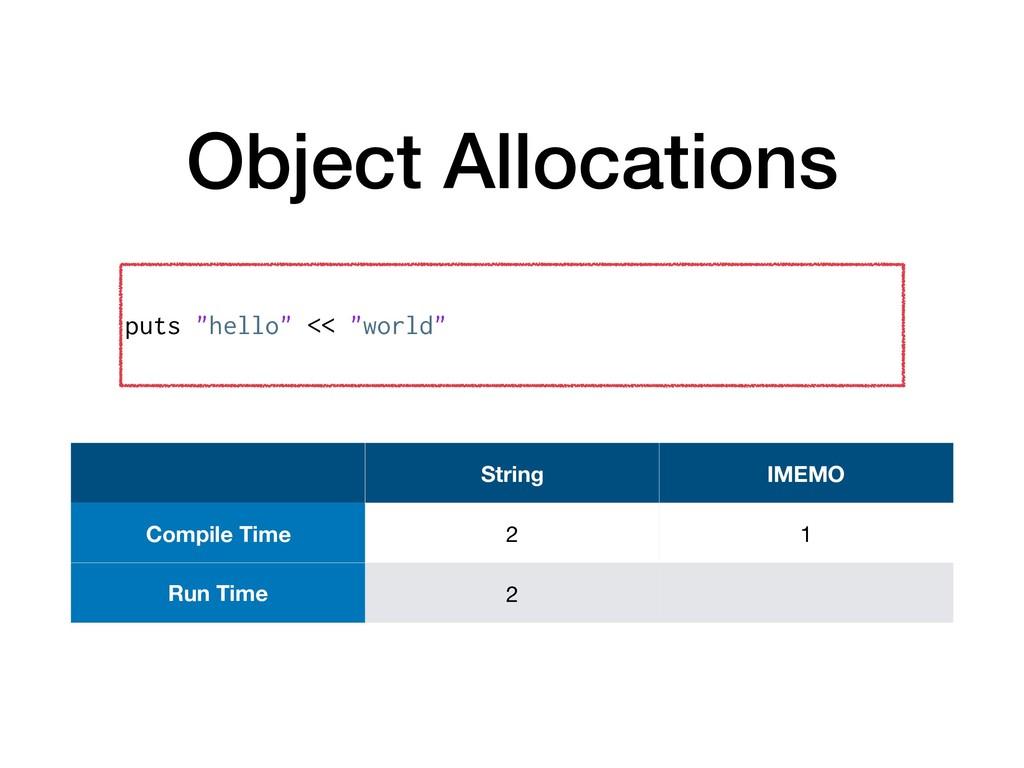 """Object Allocations puts """"hello"""" << """"world"""" Stri..."""