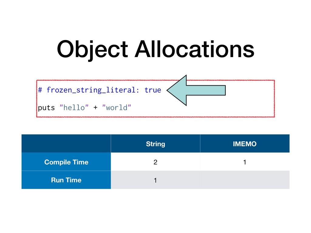 Object Allocations # frozen_string_literal: tru...