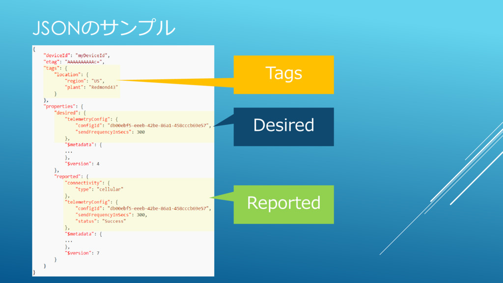 JSONのサンプル Tags Desired Reported