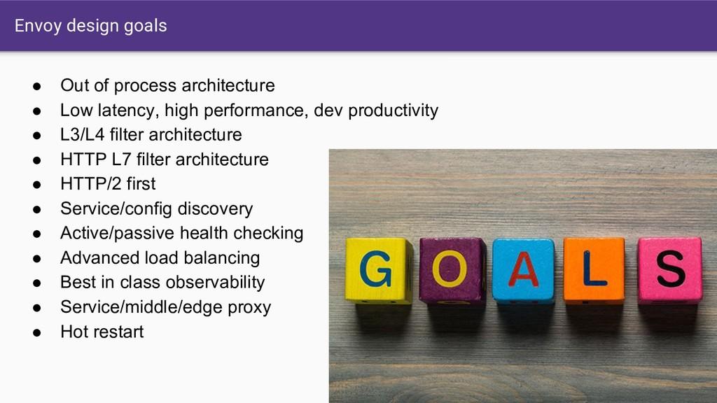 Envoy design goals ● Out of process architectur...