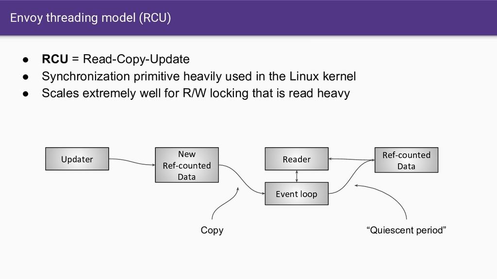 Envoy threading model (RCU) ● RCU = Read-Copy-U...