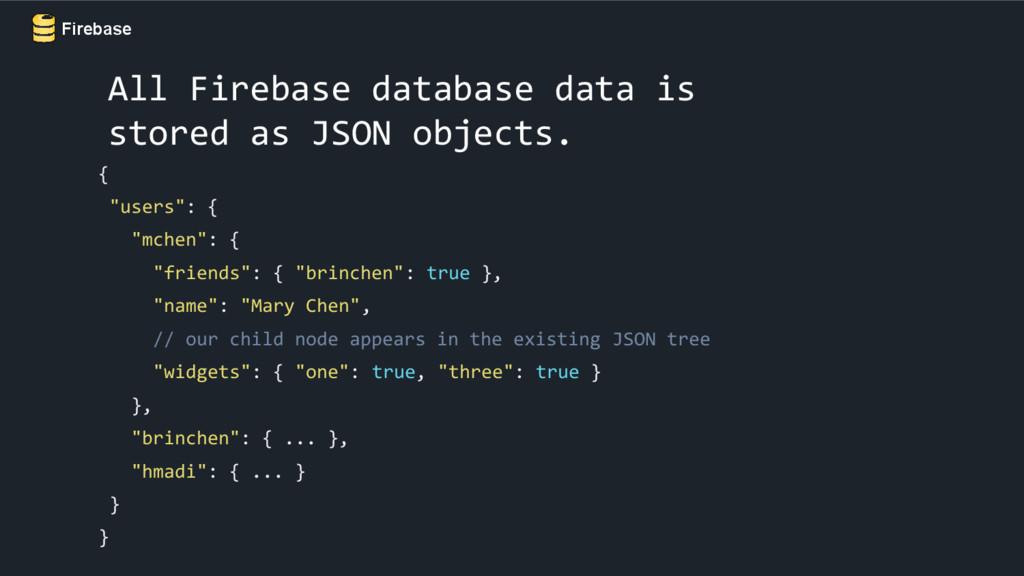 Firebase All Firebase database data is stored a...