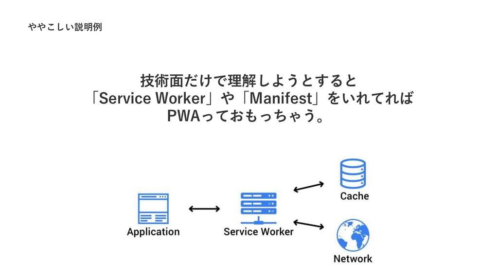 技術面だけで理解しようとすると 「Service Worker」や「Manifest」をいれて...