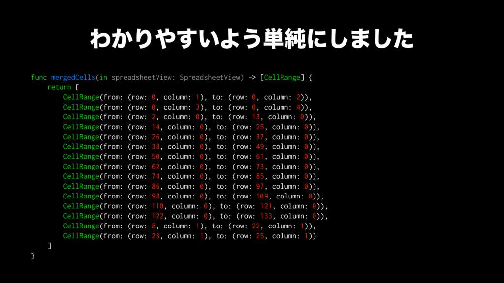 Θ͔Γ͍͢Α͏୯७ʹ͠·ͨ͠ func mergedCells(in spreadsheet...