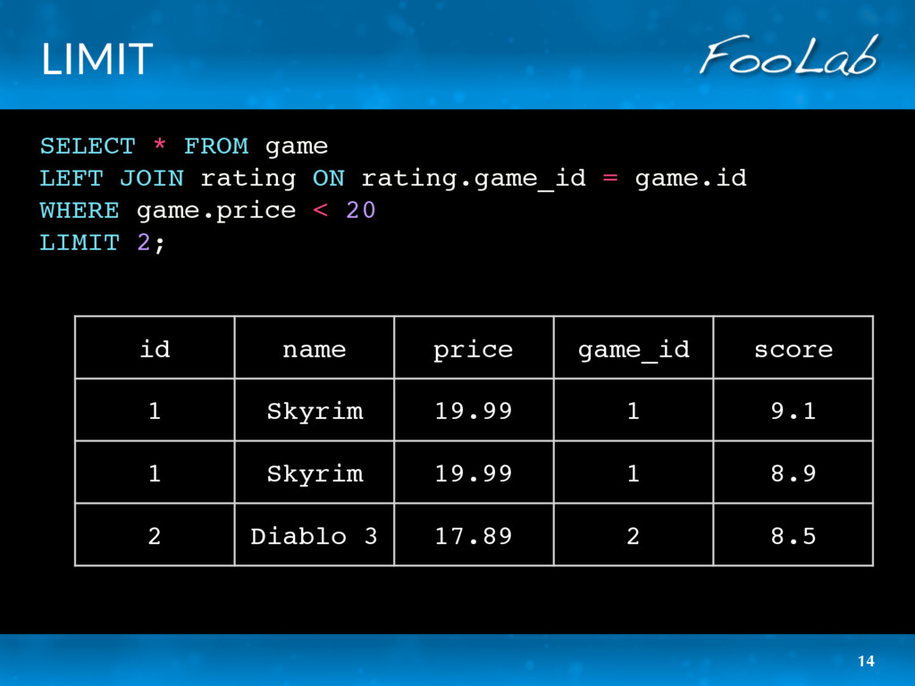 LIMIT SELECT * FROM game LEFT JOIN rating ON ra...