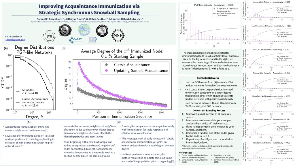 Improving Acquaintance Immunization via Strateg...