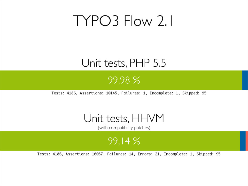 TYPO3 Flow 2.1 Unit tests, PHP 5.5 Tests: 4186,...