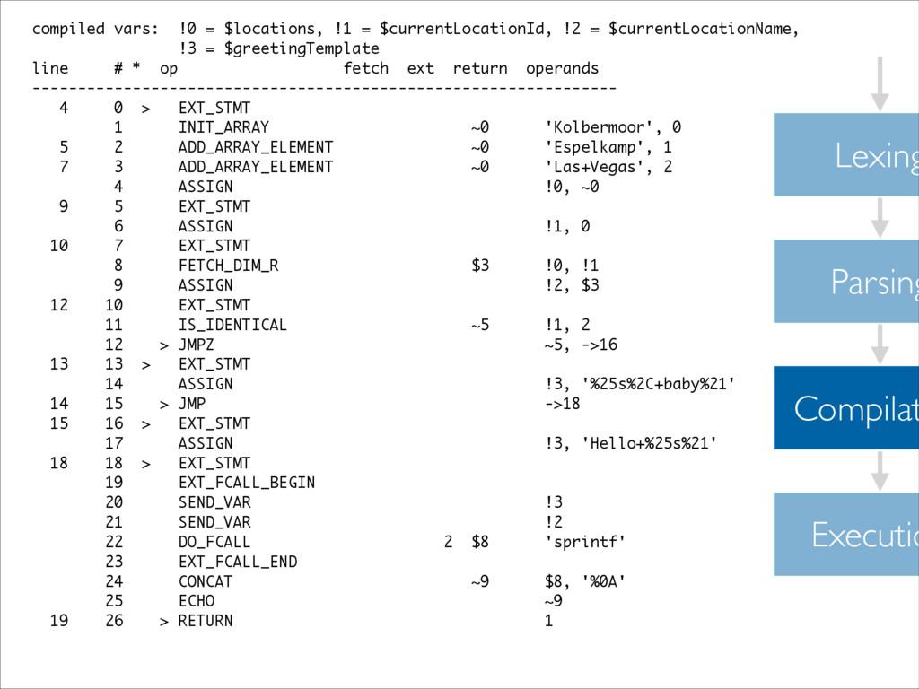 Lexing Parsing Compilat Executio compiled vars:...