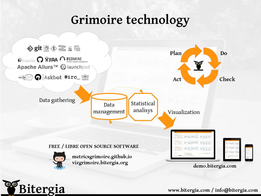 Grimoire technology Bitergia Data gathering Dat...