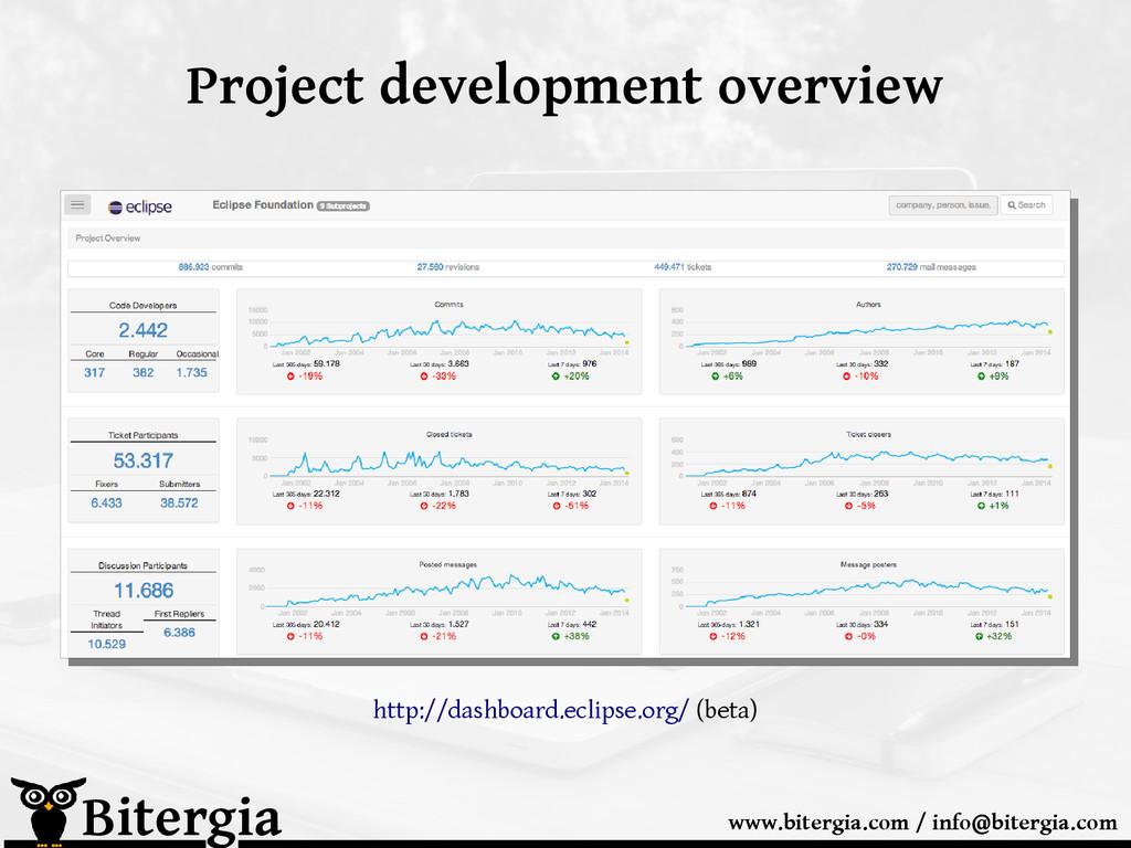 Project development overview Bitergia www.biter...