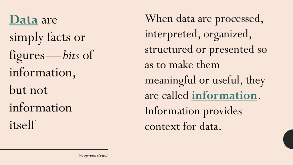 Data are simply facts or figures—bits of info...