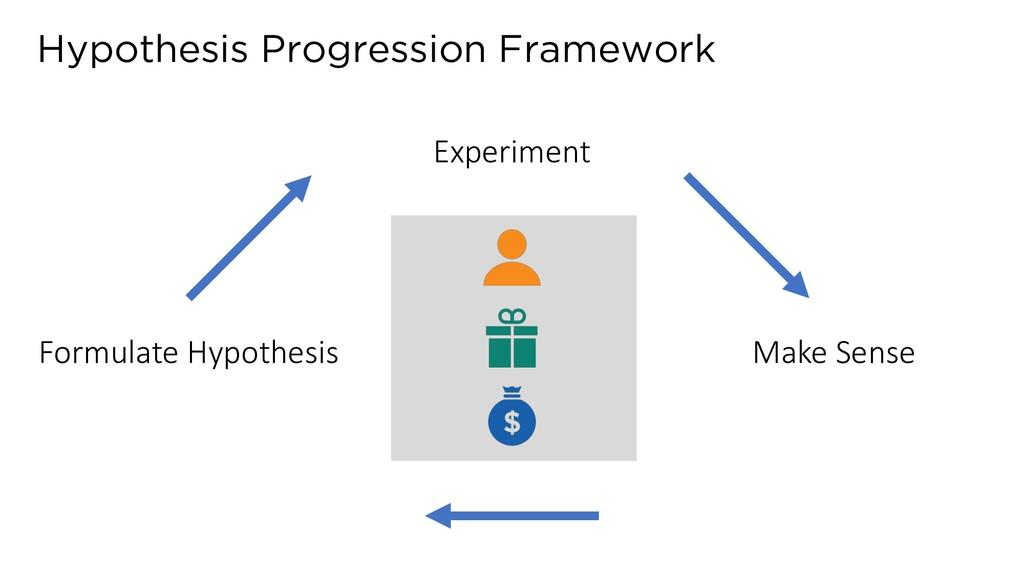 Hypothesis Progression Framework Formulate Hypo...