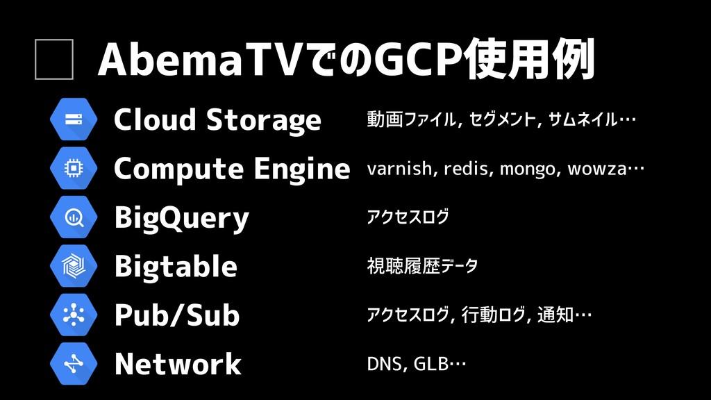 AbemaTVでのGCP使用例 Compute Engine varnish, redis, ...