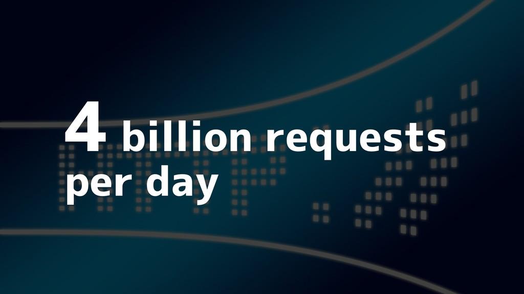 4 billion requests per day