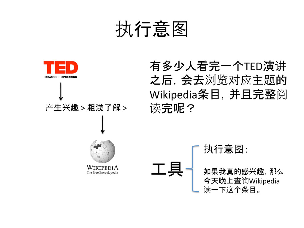 执行意图  产生䫤趣 > 粗浅了解 >  有多少人看完一个TED...