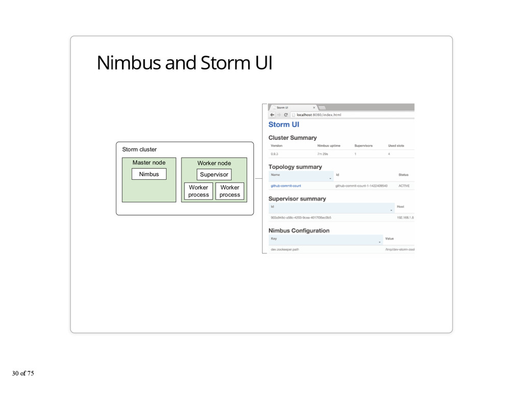 Nimbus and Storm UI 30 of 75