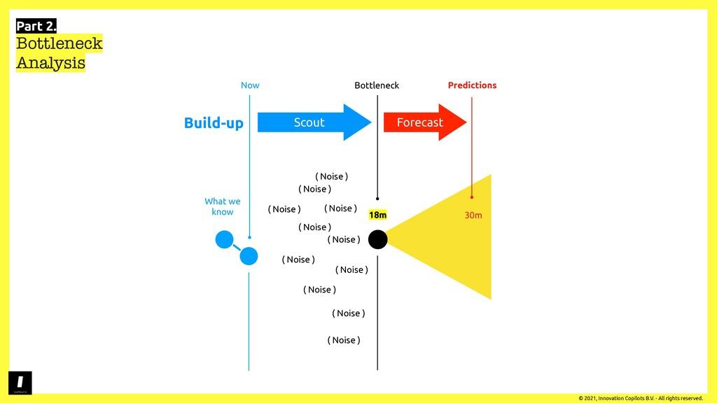 Part 2. Bottleneck Analysis © 2021, Innovation ...