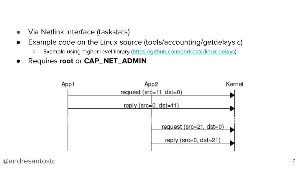 ● Via Netlink interface (taskstats) ● Example c...