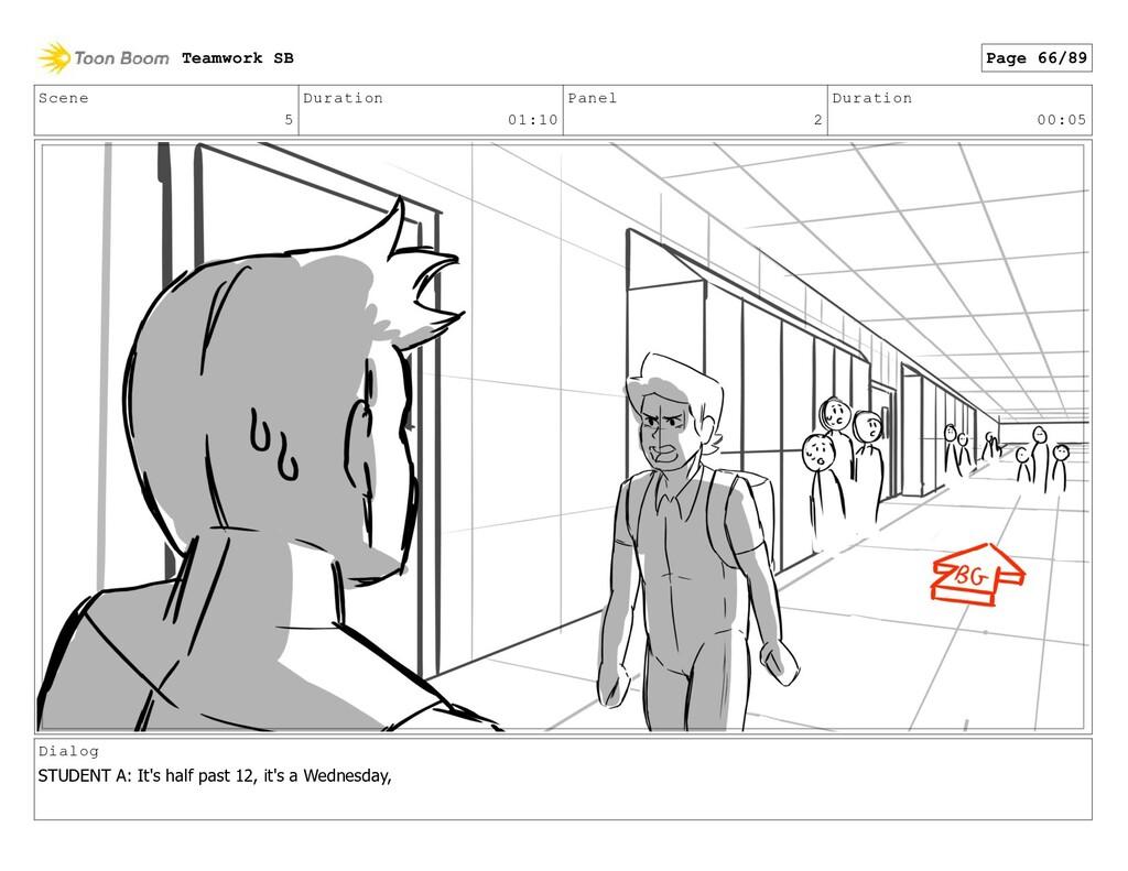 Scene 5 Duration 01:10 Panel 2 Duration 00:05 D...