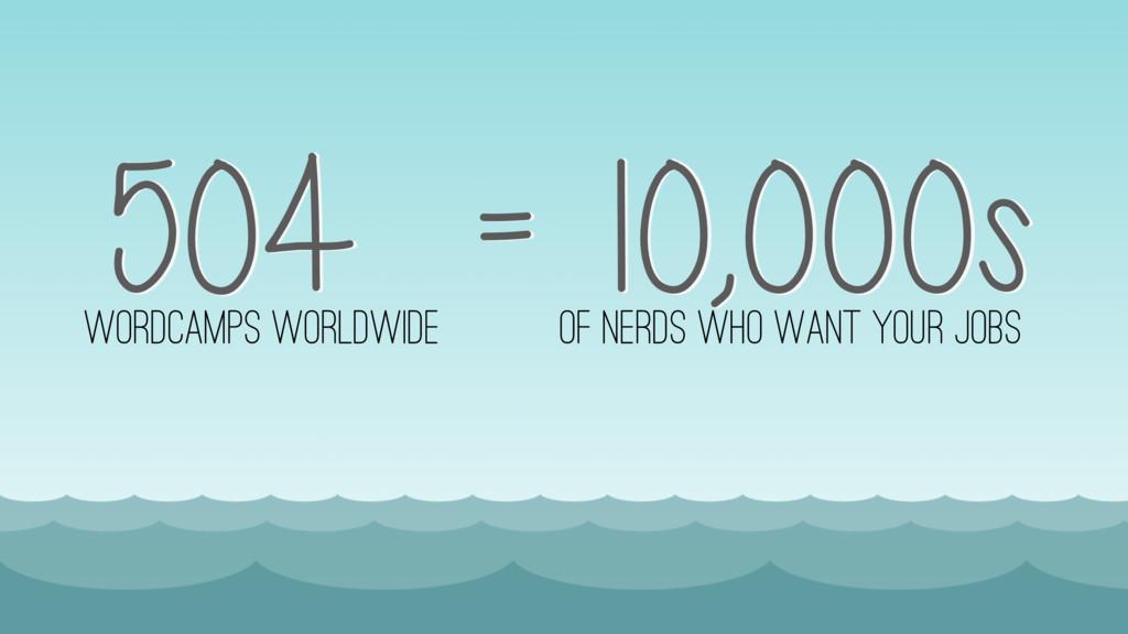 504 = wordcamps worldwide 10,000s of nerds who ...