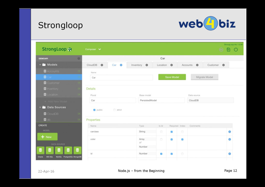 Page 12 Strongloop Node.js – from the Beginning...