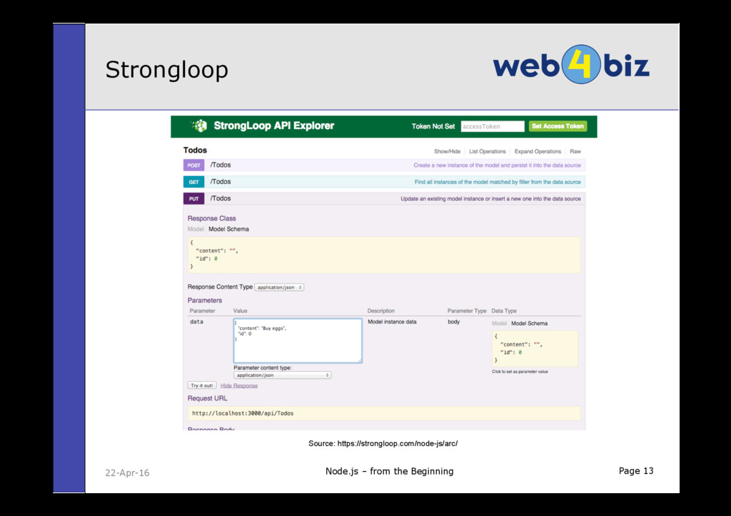 Page 13 Strongloop Node.js – from the Beginning...