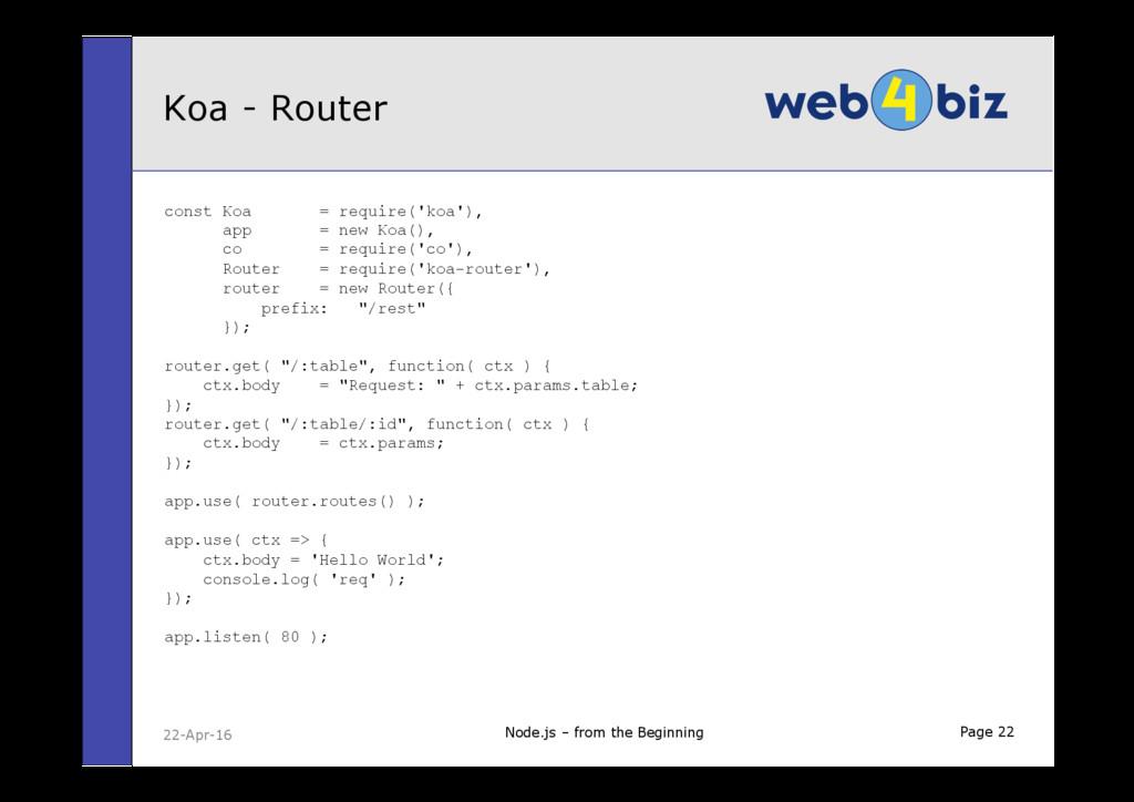 Page 22 const Koa = require('koa'), app = new K...