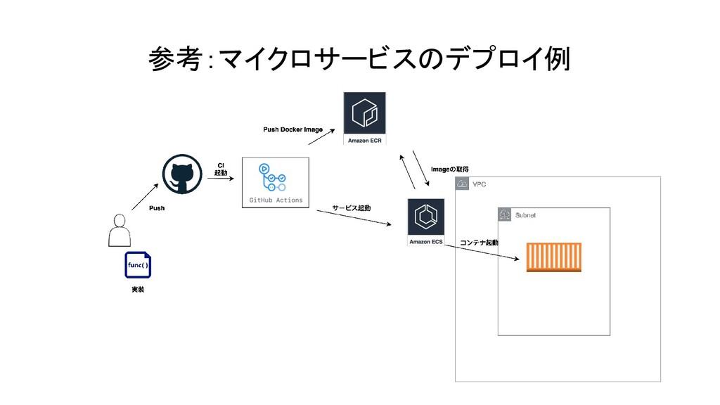 参考:マイクロサービスのデプロイ例