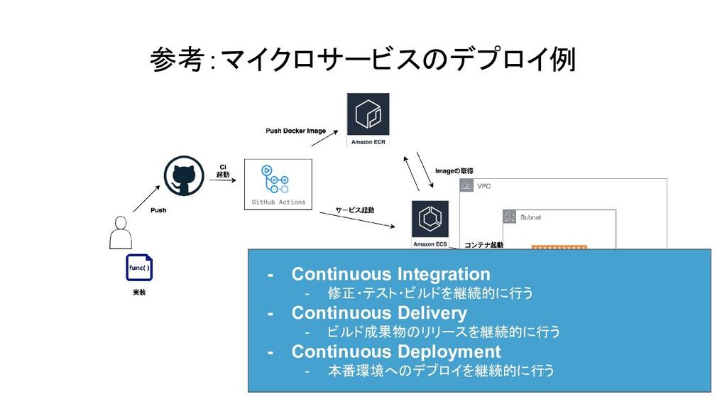 参考:マイクロサービスのデプロイ例 - Continuous Integration - 修正...