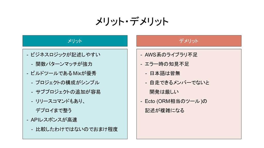 メリット・デメリット メリット - ビジネスロジックが記述しやすい - 関数パターンマッチが強...
